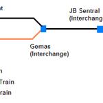 Keretapi ETS Malaysia