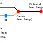 ETS Keretapi Tanah Melayu (Beli Tiket Online)